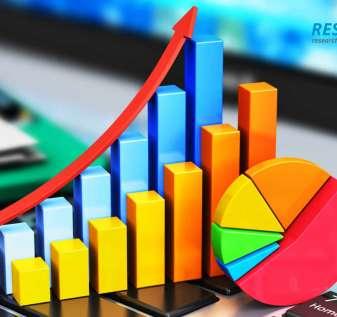 Cara Inovasi Masa Depan, Analisis Pertumbuhan & Laba, Prakiraan Pada 2026 - 3w Laporan Pasar Berita