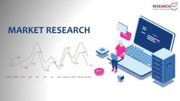 Pasar Judi Tersegmentasi berdasarkan atas Pabrikan Teratas, Analisis Biaya, dan Aplikasi Hingga 2024 - Laporan Pasar Yahudi