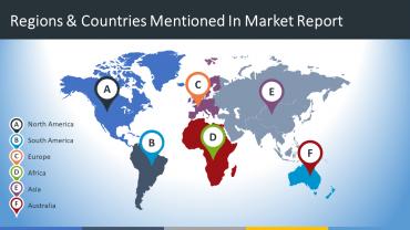 Ukuran Pasar Perjudian Global - Kemungkinan dan Analisis Pertumbuhan Luar Biasa dan Prakiraan Hingga 2026
