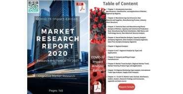 Laporan Pasar Perjudian Global Situasi Pandemi 2020 untuk Meningkatkan Pertumbuhan Perusahaan-perusahaan besar, 888 Holdings, Camelot Group, Galaxy Entertainment Group, Intralot, MGM Resorts