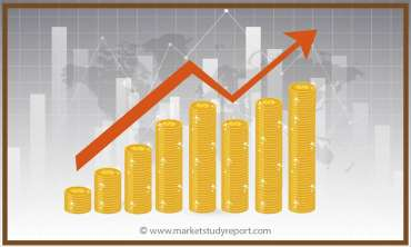 Worldwide Comprehensive Review of Steel Processing Industry Market Trends and Its Development
