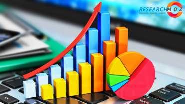 Pasar Perjudian Daring Global 2020 untuk Menyaksikan Outlook Pertumbuhan Jangka Panjang Luar Biasa - Cole of Duty