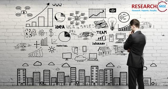 Pasar Perjudian Seluler Sebelum dan Sesudah COVID-19: Peluang Untuk Bisnis, TI, dan Properti - Studi Penelitian Mendalam