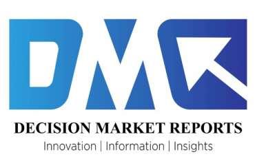 Perkiraan Pasar Perjudian & Hiburan Global 2020-2026 | • Parlay Entertainment • Stronach Group? • Teknologi MENYENANGKAN • Grup Stronach • Gaming Kanada yang Hebat • Sask Gaming • Grup Stars