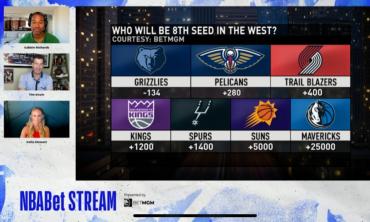 Dengan NBABet, League Menawarkan Opsi Tampilan Alternatif yang Ditujukan untuk Perjudian