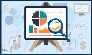 Pasar Perjudian & Taruhan Online untuk Menyaksikan Pertumbuhan Besar Pada 2027