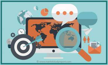 Worldwide Online Gambling and Sports Betting Market Study for 2020 to 2025 providing information on Key Players, Growth Drivers and Industry challenges