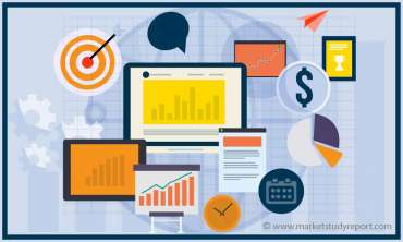 Gambling Industry Market Expected to Witness High Growth over the Forecast Period 2020 - 2026