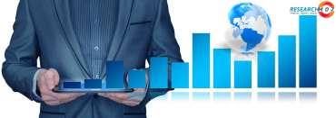 Pasar Judi Online 2020 | Pertumbuhan CAGR yang Kuat dan Perubahan Seismik Dalam Nilai Pasar - The Daily Chronicle