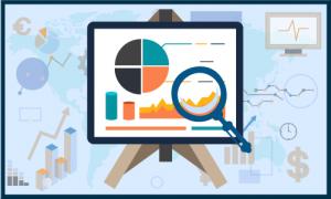 Pasar Perjudian Online untuk Menyaksikan Pertumbuhan Eksponensial pada 2020-2027