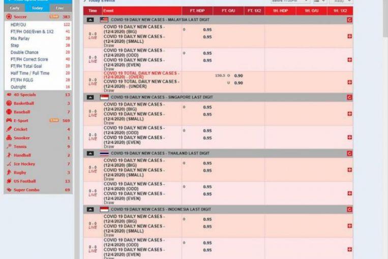 Situs perjudian ilegal memikat penonton dengan taruhan pada kasus Covid-19 baru di S'pore, Malaysia, Thailand, Pengadilan & Kejahatan Berita & Berita Top